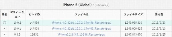 iPhoneダウングレード