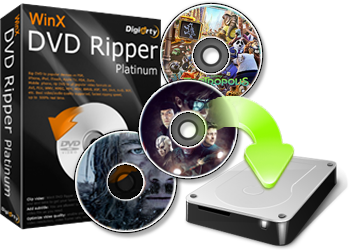 DVD Movie to iPhone Ripper
