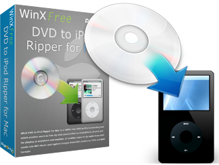 WinX DVD to iPod Ripper for Mac