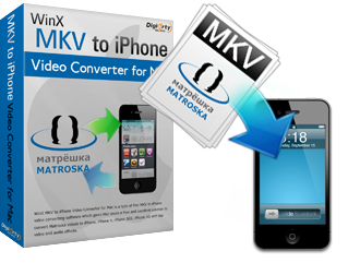 WinX MKV to iPhone Video Converter for Mac