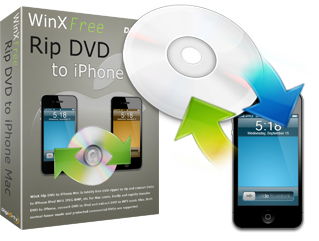 WinX Rip DVD to iPhone Mac