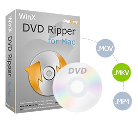 WinX DVD Ripper for Mac Box