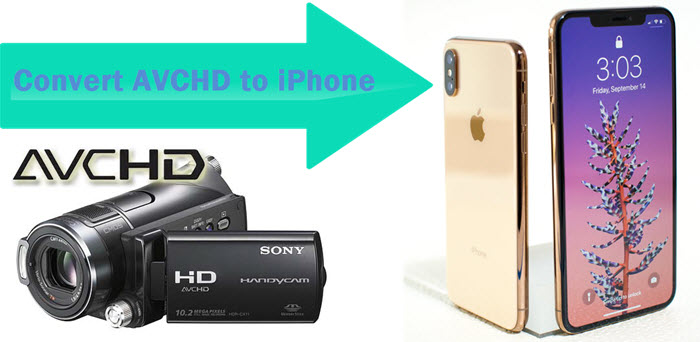 Convert AVCHD to iPhone