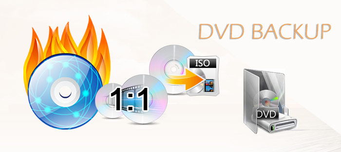 Copy DVD to ISO for Backup