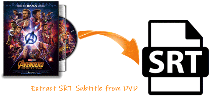 How To Extract Subtitles From Dvd As Srt File With Free Dvd Subtitle