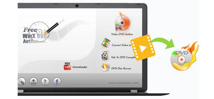 DVD Authoring Software: Convert and Burn Video to DVD - WinXDVD