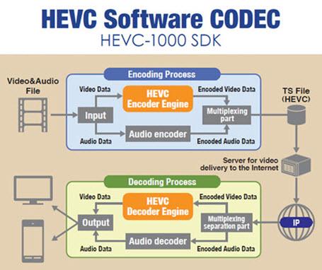 K Lite Codecs Download / K Lite Codec Pack Full / Mega