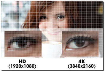 The Fastest 4K to HD Converter for Compressing 4K Video on