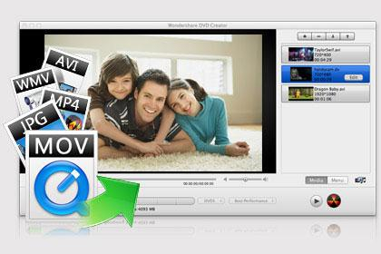 Wondershare DVD Creator for Mac Interface
