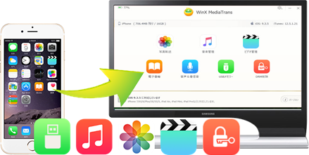 Best iOS 11 iPhone iPad Transfer Software
