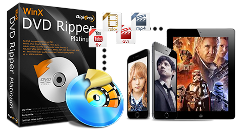 WinX DVD Ripper Platinumロコミ